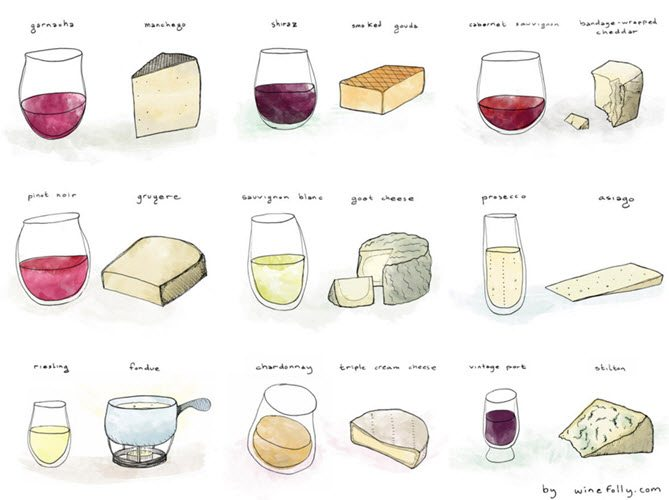 Wine and Cheeese Wine Folly